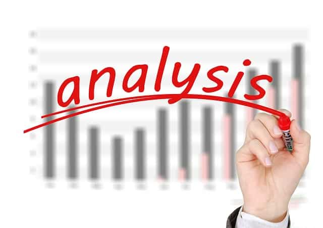 BCM Specialist - Diensten - BIA Business Impact Analyse